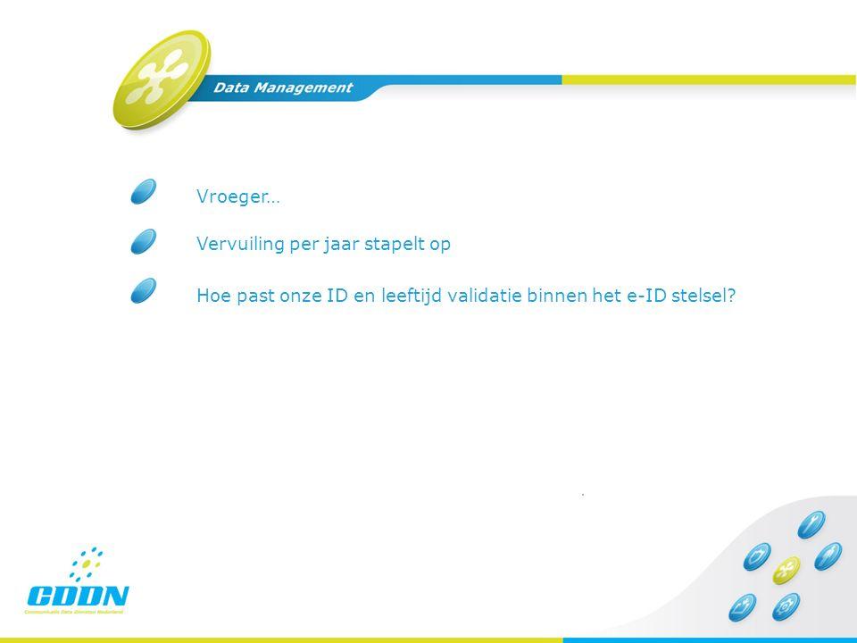 Vroeger… Vervuiling per jaar stapelt op Hoe past onze ID en leeftijd validatie binnen het e-ID stelsel?