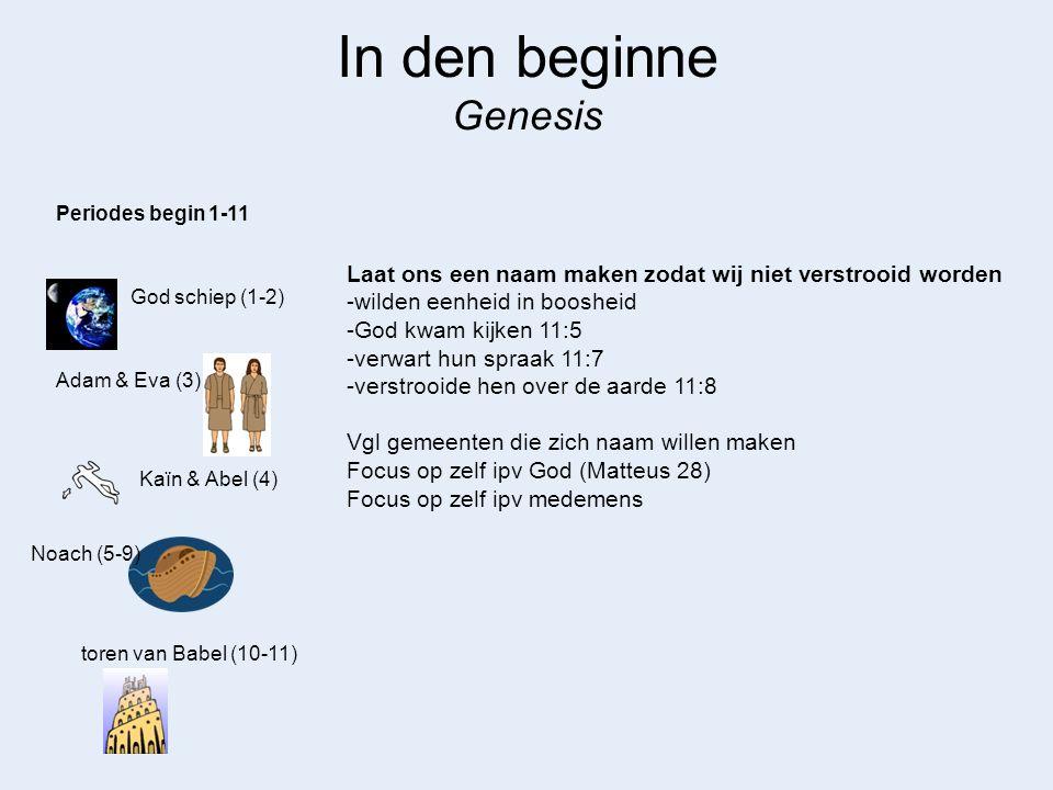 In den beginne Genesis God schiep (1-2) Adam & Eva (3) Noach (5-9) Kaïn & Abel (4) toren van Babel (10-11) Periodes begin 1-11 Laat ons een naam maken