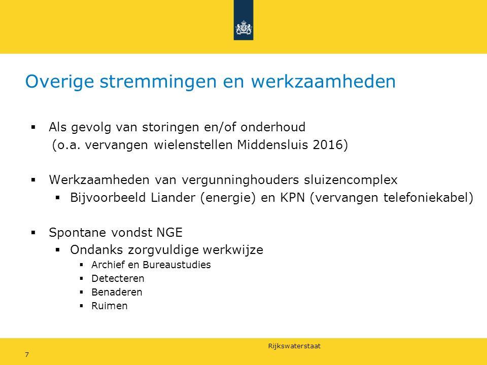 Rijkswaterstaat Overige stremmingen en werkzaamheden  Als gevolg van storingen en/of onderhoud (o.a. vervangen wielenstellen Middensluis 2016)  Werk