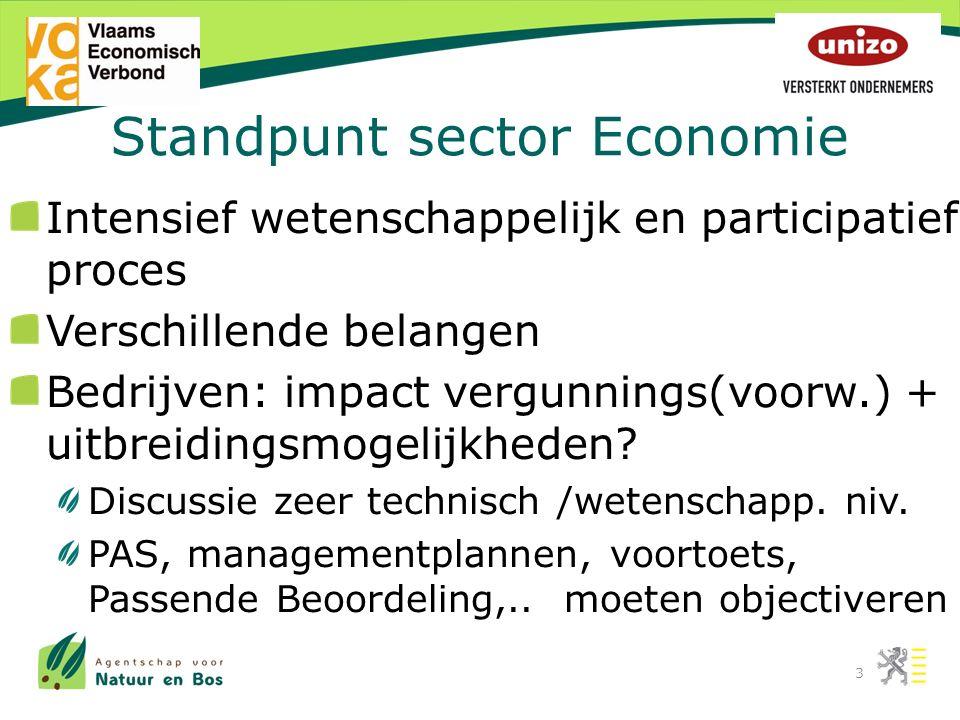 Standpunt sector Economie Intensief wetenschappelijk en participatief proces Verschillende belangen Bedrijven: impact vergunnings(voorw.) + uitbreidingsmogelijkheden.