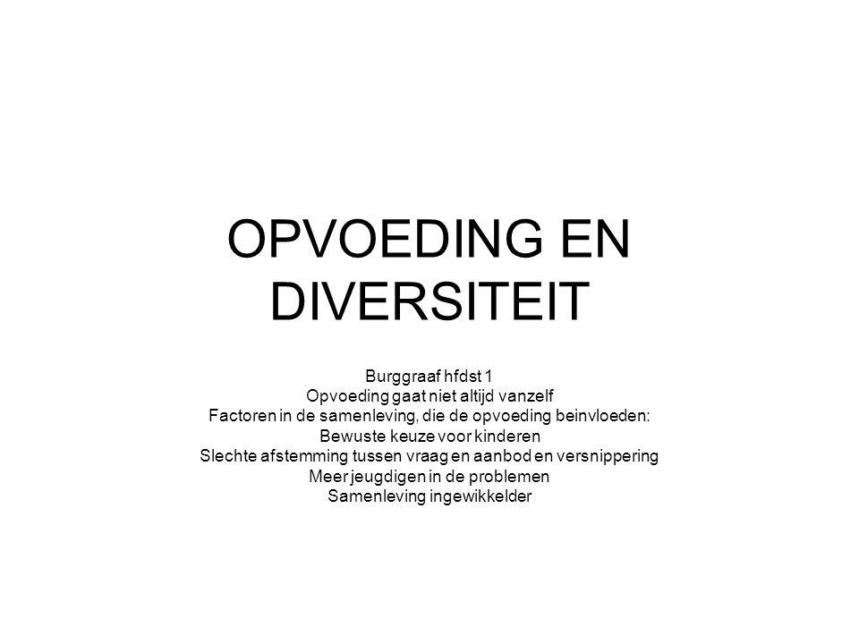 OPVOEDING EN DIVERSITEIT Burggraaf hfdst 1 Opvoeding gaat niet altijd vanzelf Factoren in de samenleving, die de opvoeding beinvloeden: Bewuste keuze