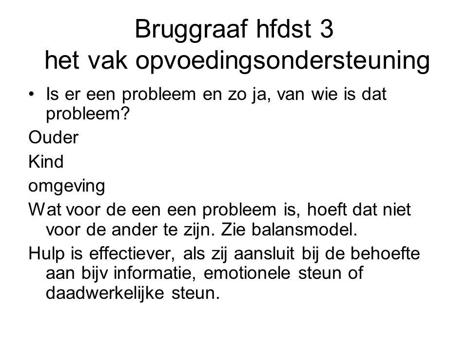 Bruggraaf hfdst 3 het vak opvoedingsondersteuning Is er een probleem en zo ja, van wie is dat probleem? Ouder Kind omgeving Wat voor de een een proble