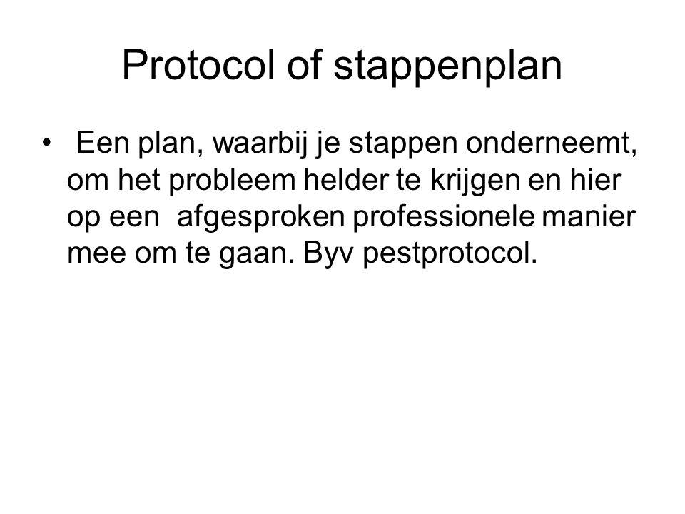 Protocol of stappenplan Een plan, waarbij je stappen onderneemt, om het probleem helder te krijgen en hier op een afgesproken professionele manier mee