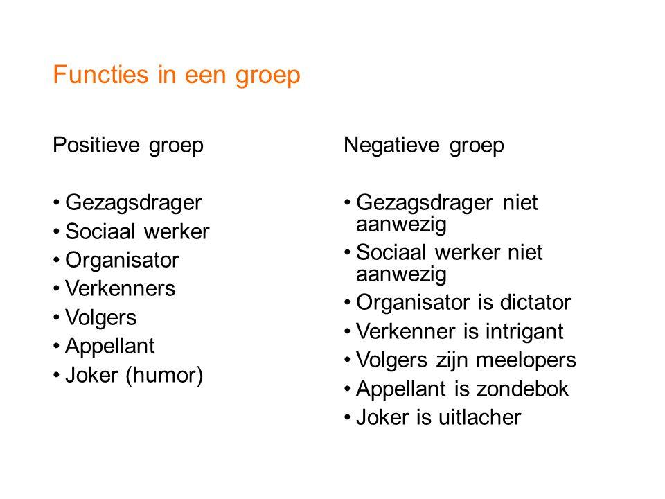 Functies in een groep Positieve groep Gezagsdrager Sociaal werker Organisator Verkenners Volgers Appellant Joker (humor) Negatieve groep Gezagsdrager