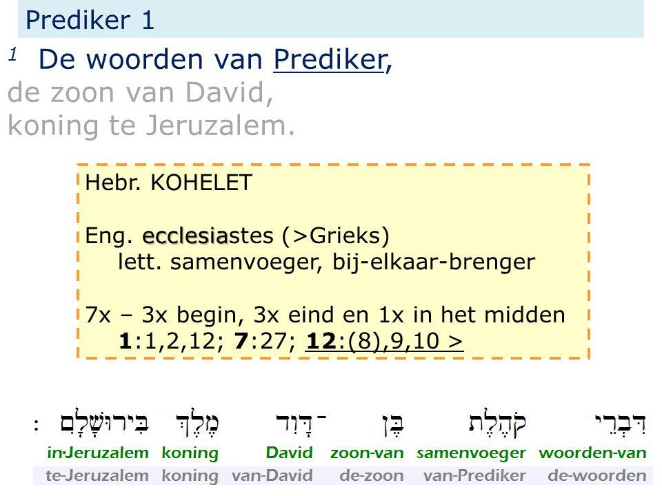 Prediker 1 1 De woorden van Prediker, de zoon van David, koning te Jeruzalem. Hebr. KOHELET ecclesia Eng. ecclesiastes (>Grieks) lett. samenvoeger, bi