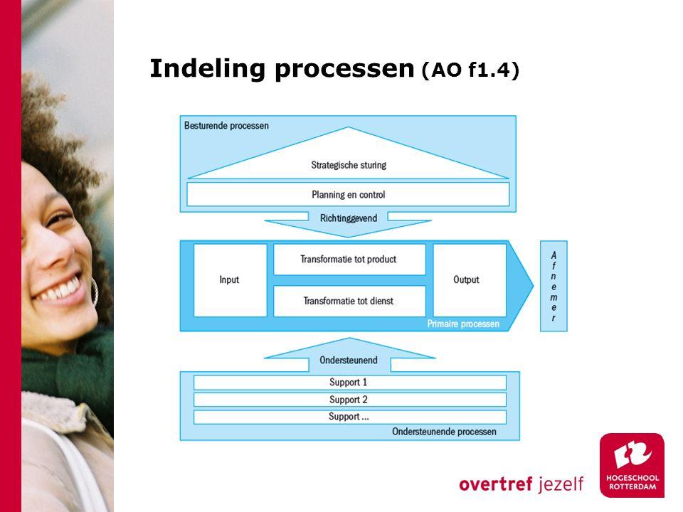Indeling processen (AO f1.4)