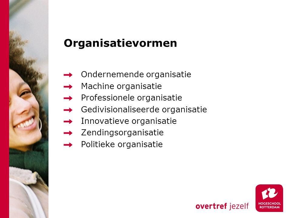 Organisatievormen Ondernemende organisatie Machine organisatie Professionele organisatie Gedivisionaliseerde organisatie Innovatieve organisatie Zendi