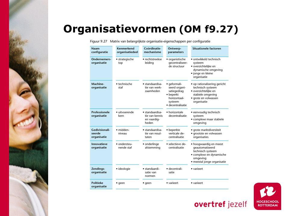 Organisatievormen (OM f9.27)