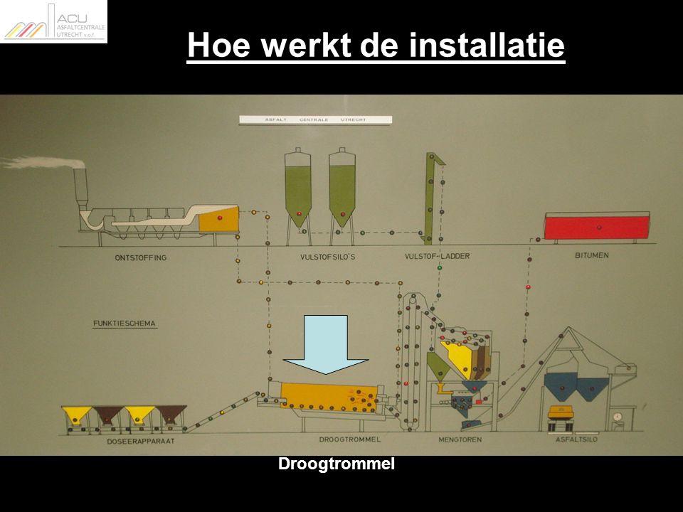 Hoe werkt de installatie Droogtrommel