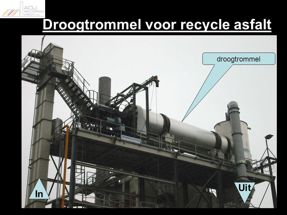 Droogtrommel voor recycle asfalt droogtrommel Uit In