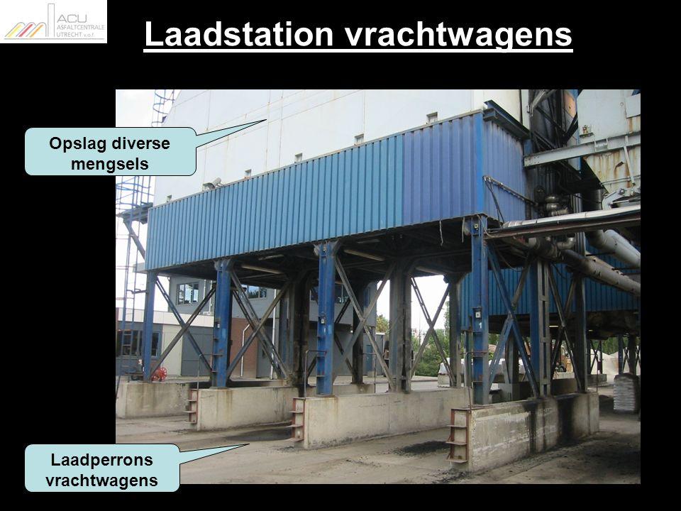 Laadstation vrachtwagens Opslag diverse mengsels Laadperrons vrachtwagens