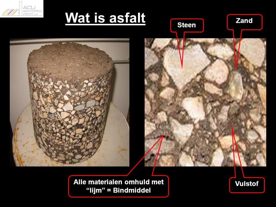 Wat is asfalt Steen Zand Vulstof Alle materialen omhuld met lijm = Bindmiddel