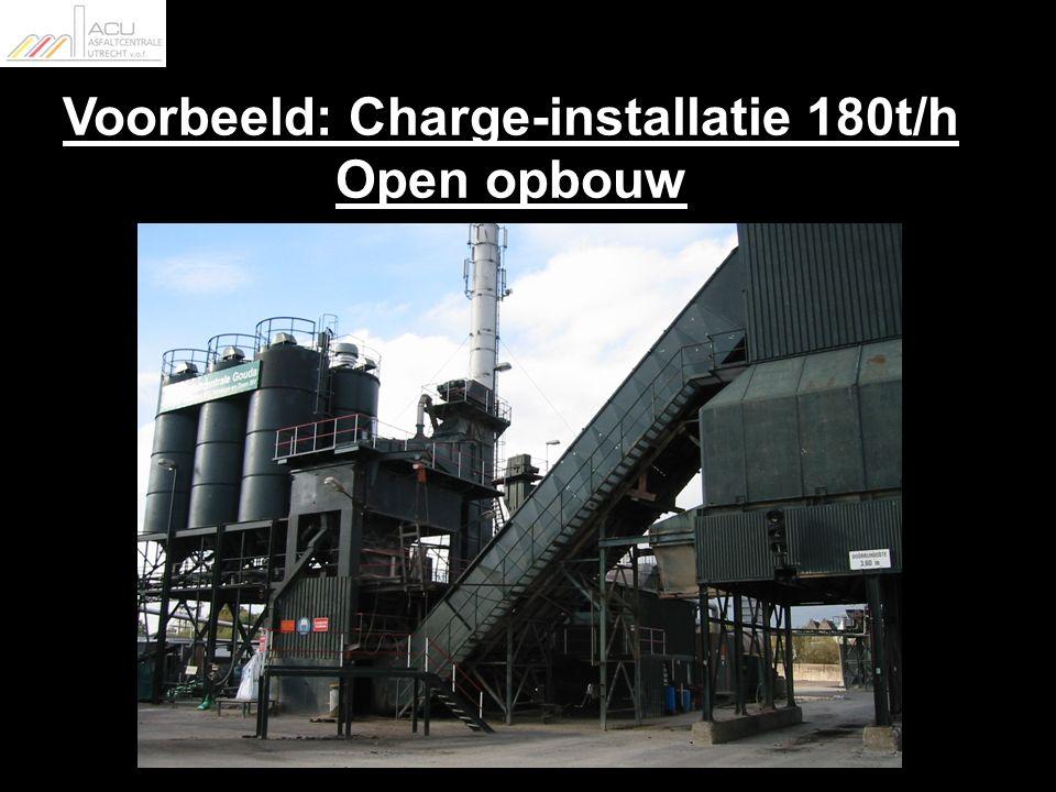 Voorbeeld: Toren-installatie 300 t/h Geheel omkast