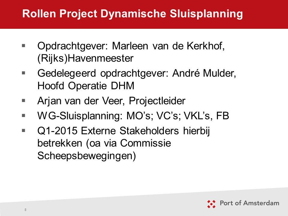 Rollen Project Dynamische Sluisplanning 8  Opdrachtgever: Marleen van de Kerkhof, (Rijks)Havenmeester  Gedelegeerd opdrachtgever: André Mulder, Hoofd Operatie DHM  Arjan van der Veer, Projectleider  WG-Sluisplanning: MO's; VC's; VKL's, FB  Q1-2015 Externe Stakeholders hierbij betrekken (oa via Commissie Scheepsbewegingen)