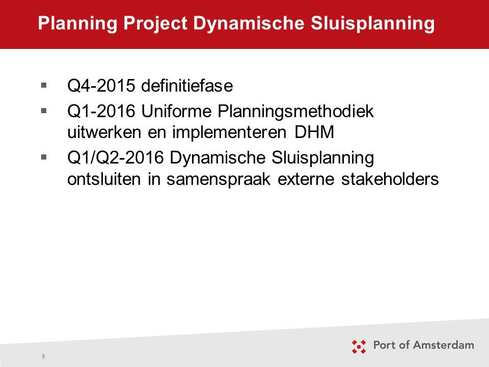 Planning Project Dynamische Sluisplanning 9  Q4-2015 definitiefase  Q1-2016 Uniforme Planningsmethodiek uitwerken en implementeren DHM  Q1/Q2-2016 Dynamische Sluisplanning ontsluiten in samenspraak externe stakeholders