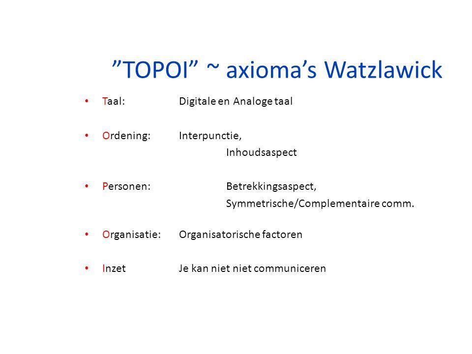 """""""TOPOI"""" ~ axioma's Watzlawick Taal: Digitale en Analoge taal Ordening: Interpunctie, Inhoudsaspect Personen: Betrekkingsaspect, Symmetrische/Complemen"""