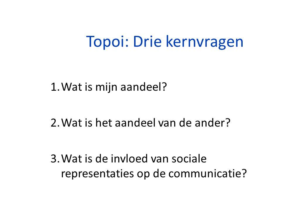 Topoi: Drie kernvragen 1.Wat is mijn aandeel? 2.Wat is het aandeel van de ander? 3.Wat is de invloed van sociale representaties op de communicatie?