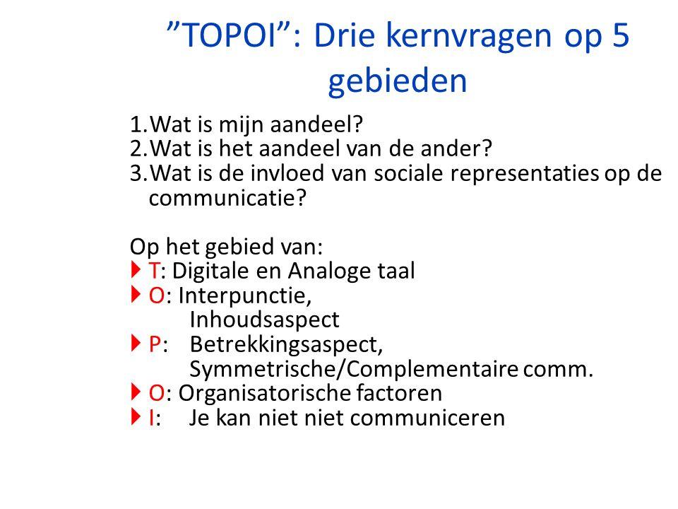 """""""TOPOI"""": Drie kernvragen op 5 gebieden 1.Wat is mijn aandeel? 2.Wat is het aandeel van de ander? 3.Wat is de invloed van sociale representaties op de"""