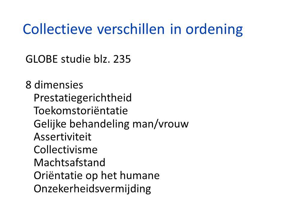 Collectieve verschillen in ordening GLOBE studie blz. 235 8 dimensies Prestatiegerichtheid Toekomstoriëntatie Gelijke behandeling man/vrouw Assertivit