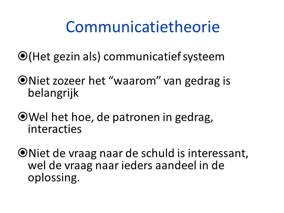"""Communicatietheorie  (Het gezin als) communicatief systeem  Niet zozeer het """"waarom"""" van gedrag is belangrijk  Wel het hoe, de patronen in gedrag,"""