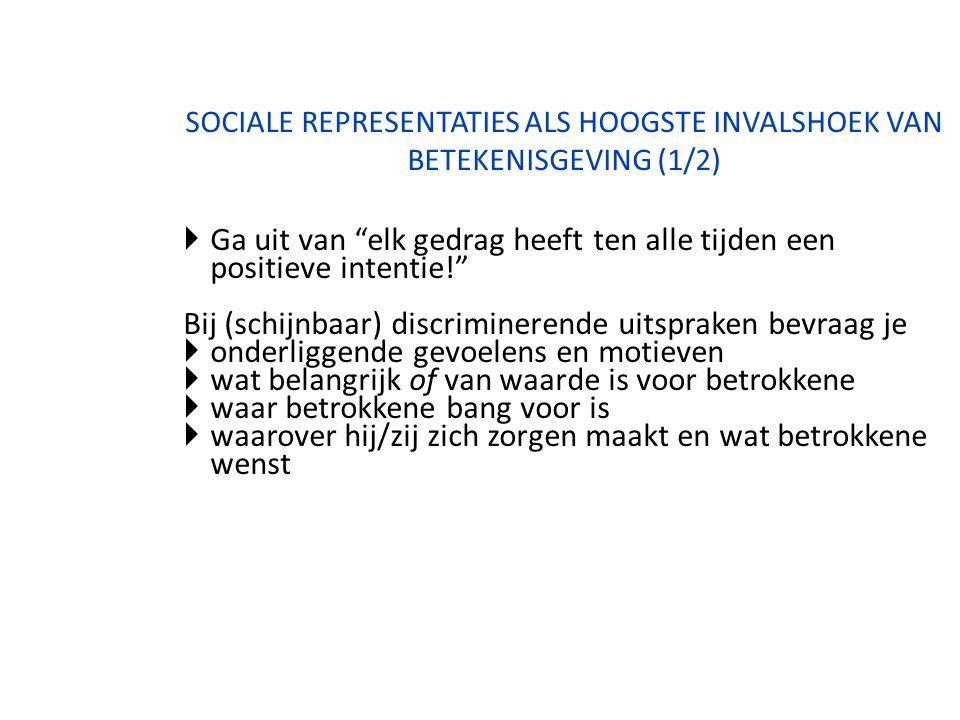 """SOCIALE REPRESENTATIES ALS HOOGSTE INVALSHOEK VAN BETEKENISGEVING (1/2)  Ga uit van """"elk gedrag heeft ten alle tijden een positieve intentie!"""" Bij (s"""