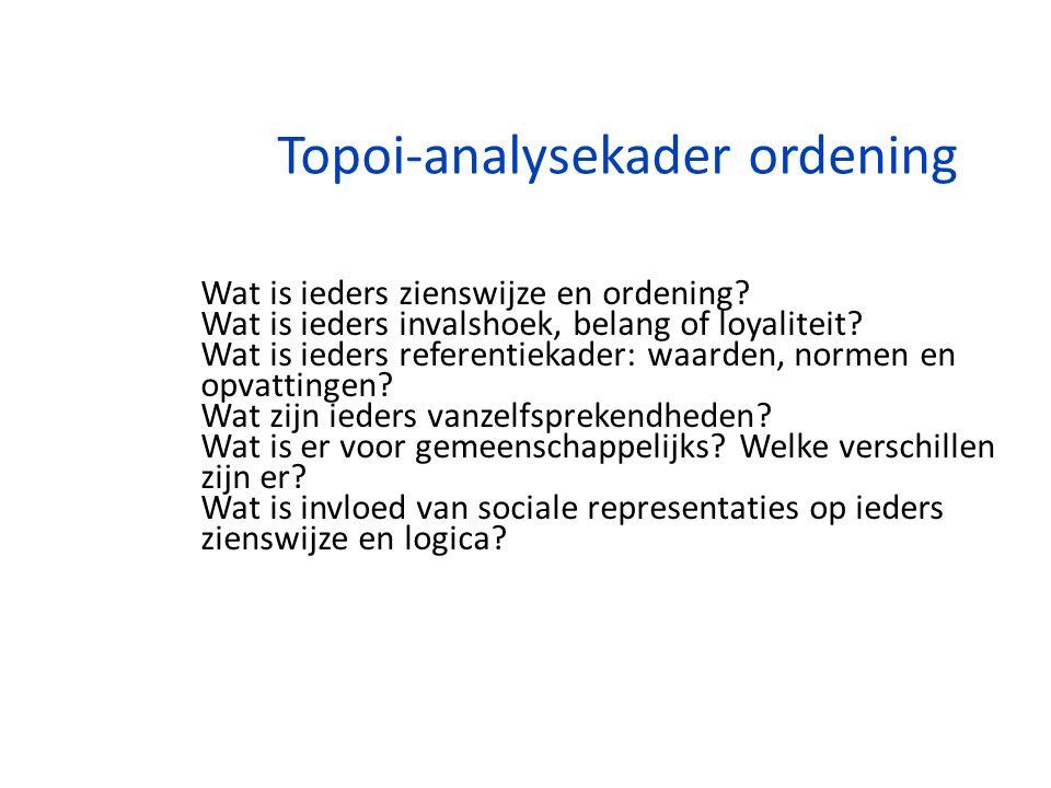 Topoi-analysekader ordening Wat is ieders zienswijze en ordening? Wat is ieders invalshoek, belang of loyaliteit? Wat is ieders referentiekader: waard
