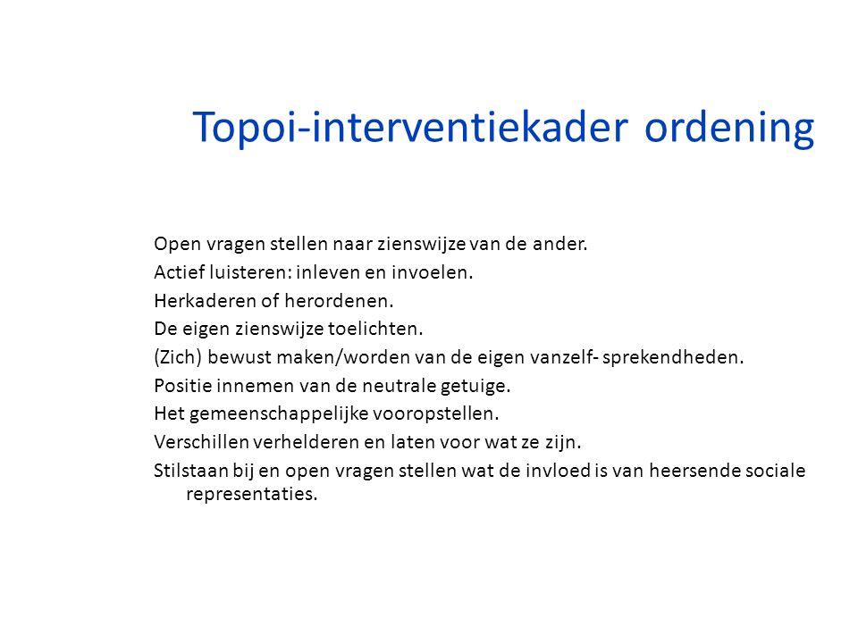Topoi-interventiekader ordening Open vragen stellen naar zienswijze van de ander. Actief luisteren: inleven en invoelen. Herkaderen of herordenen. De