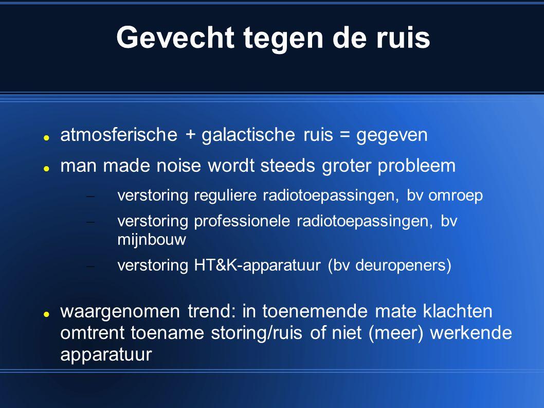 Gevecht tegen de ruis atmosferische + galactische ruis = gegeven man made noise wordt steeds groter probleem – verstoring reguliere radiotoepassingen,