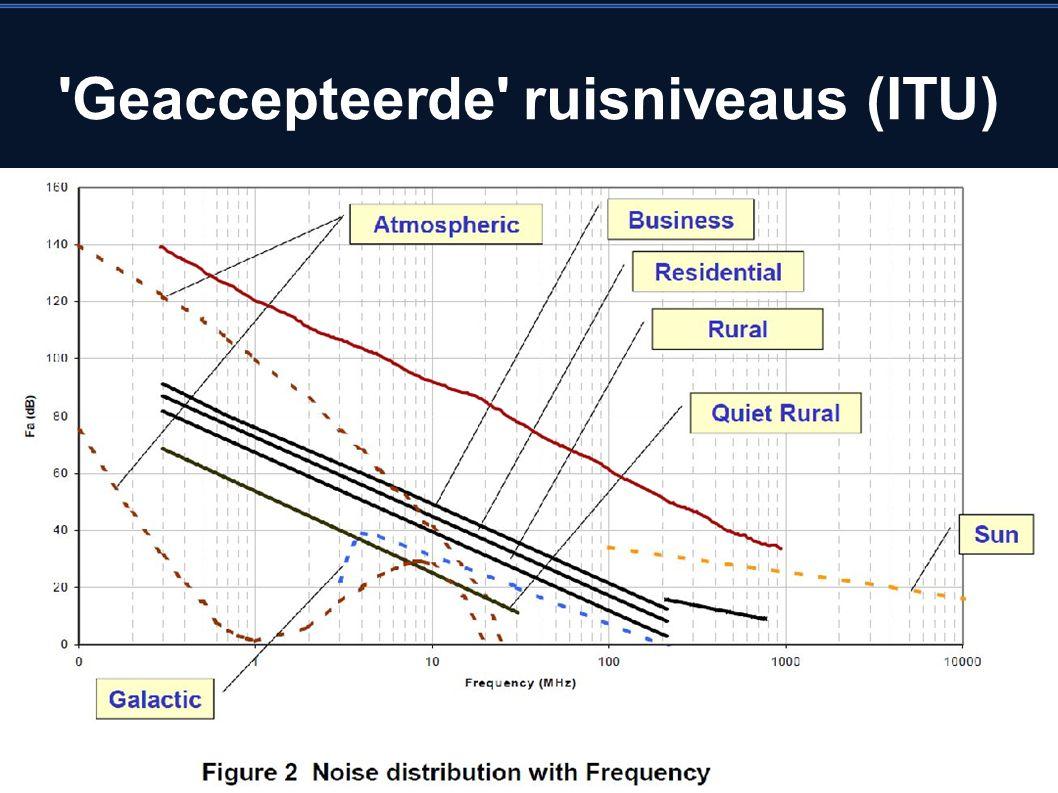 'Geaccepteerde' ruisniveaus (ITU)