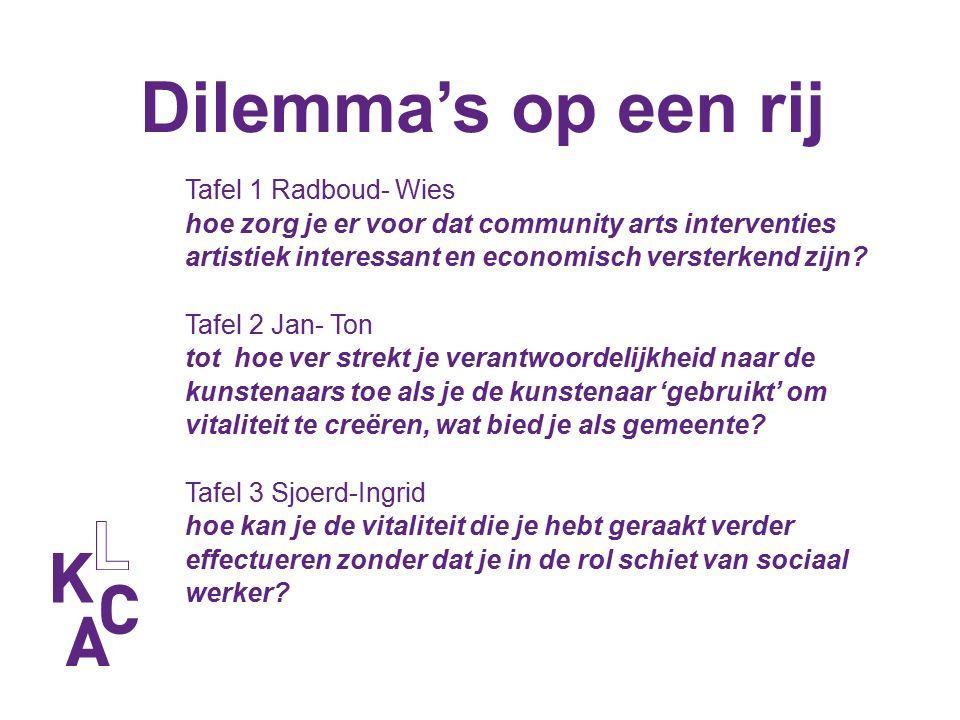 Dilemma's op een rij Tafel 1 Radboud- Wies hoe zorg je er voor dat community arts interventies artistiek interessant en economisch versterkend zijn.