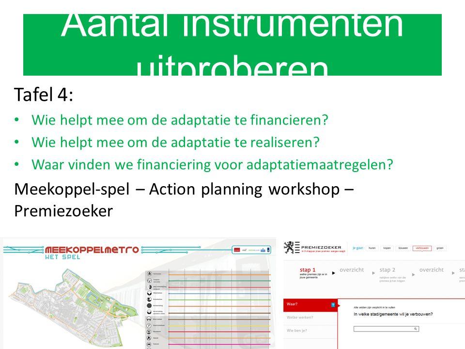 Tafel 4: Wie helpt mee om de adaptatie te financieren.