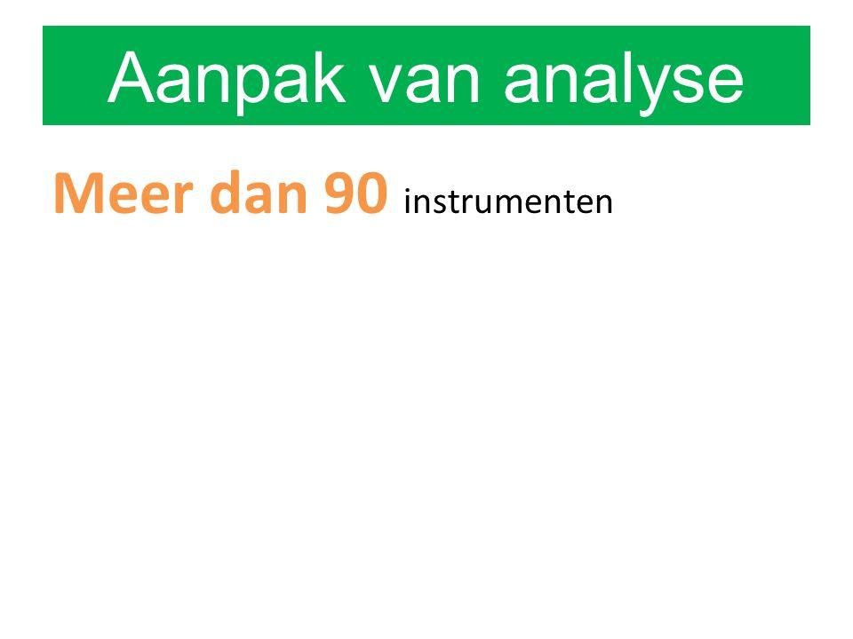 Aanpak van analyse Meer dan 90 instrumenten