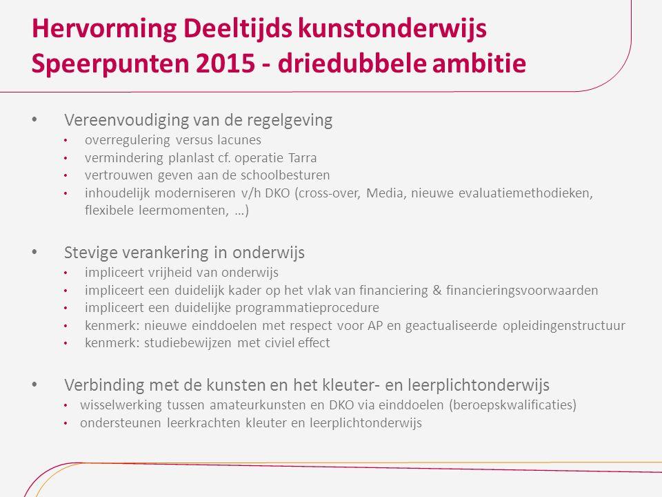 Hervorming Deeltijds kunstonderwijs Speerpunten 2015 - driedubbele ambitie Vereenvoudiging van de regelgeving overregulering versus lacunes vermindering planlast cf.
