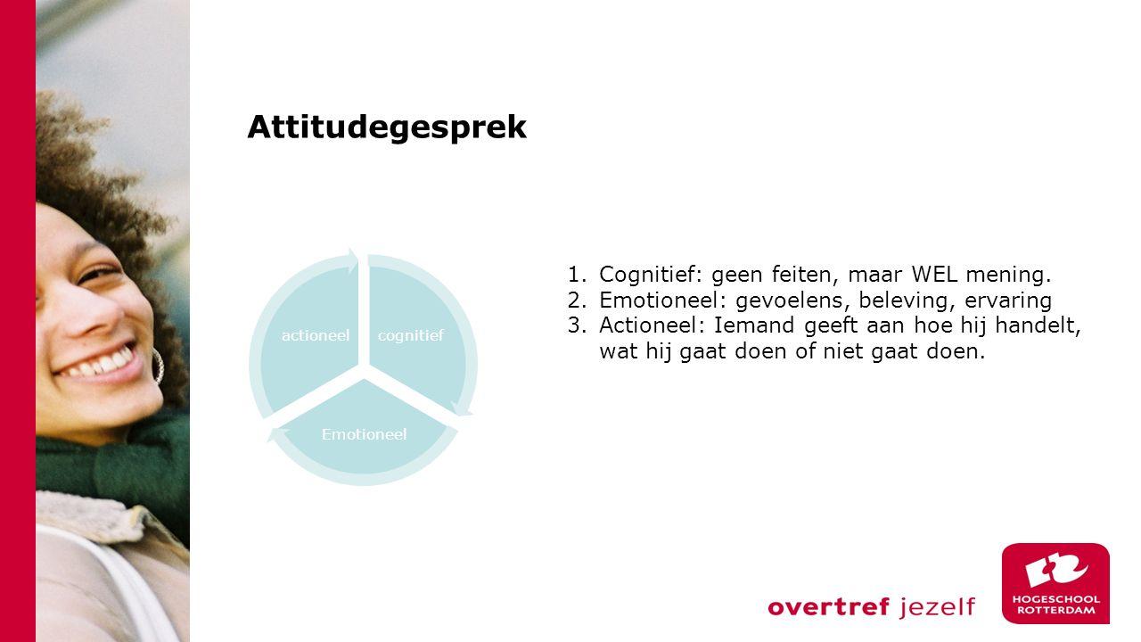 Attitudegesprek cognitief Emotioneel actioneel 1.Cognitief: geen feiten, maar WEL mening. 2.Emotioneel: gevoelens, beleving, ervaring 3.Actioneel: Iem