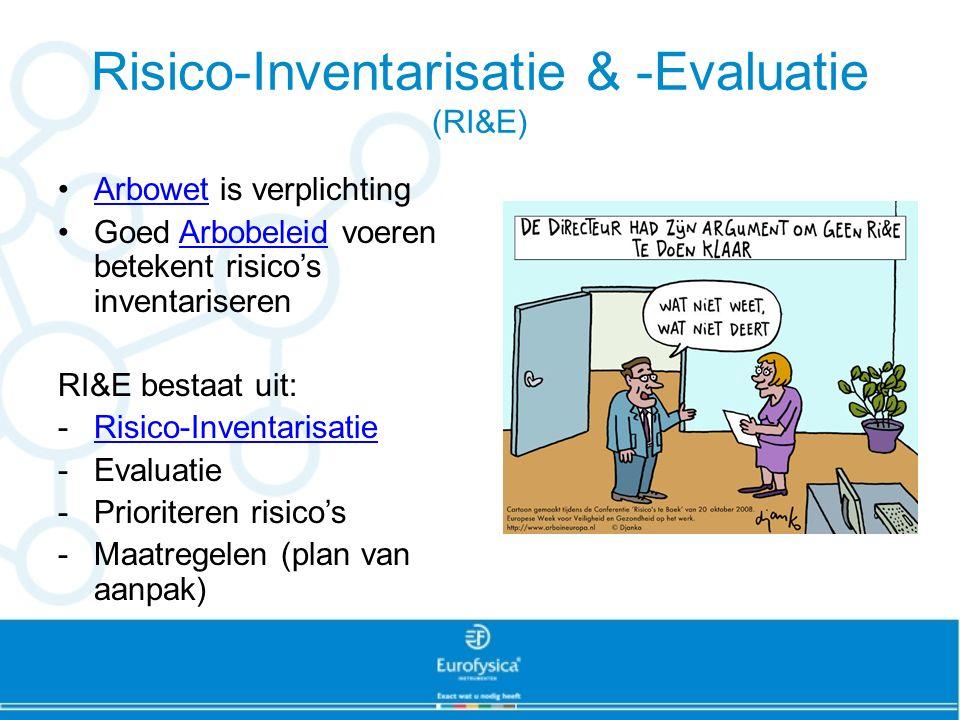 Risico-Inventarisatie & -Evaluatie (RI&E) Arbowet is verplichtingArbowet Goed Arbobeleid voeren betekent risico's inventariserenArbobeleid RI&E bestaat uit: -Risico-InventarisatieRisico-Inventarisatie -Evaluatie -Prioriteren risico's -Maatregelen (plan van aanpak)
