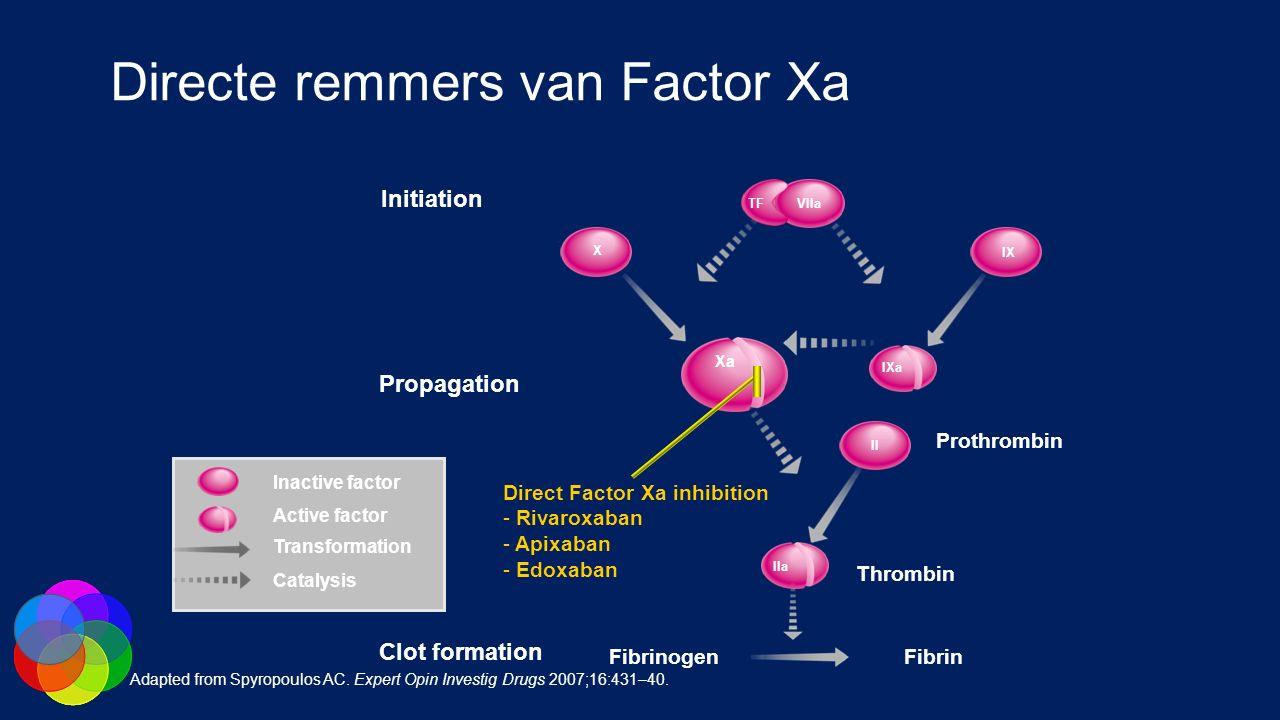 Directe remmers van Factor Xa Adapted from Spyropoulos AC. Expert Opin Investig Drugs 2007;16:431–40. Initiation Propagation Clot formation Fibrinogen