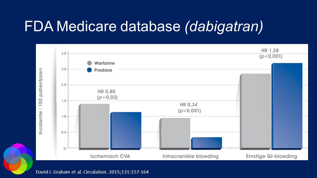 FDA Medicare database (dabigatran) David J. Graham et al. Circulation. 2015;131:157-164