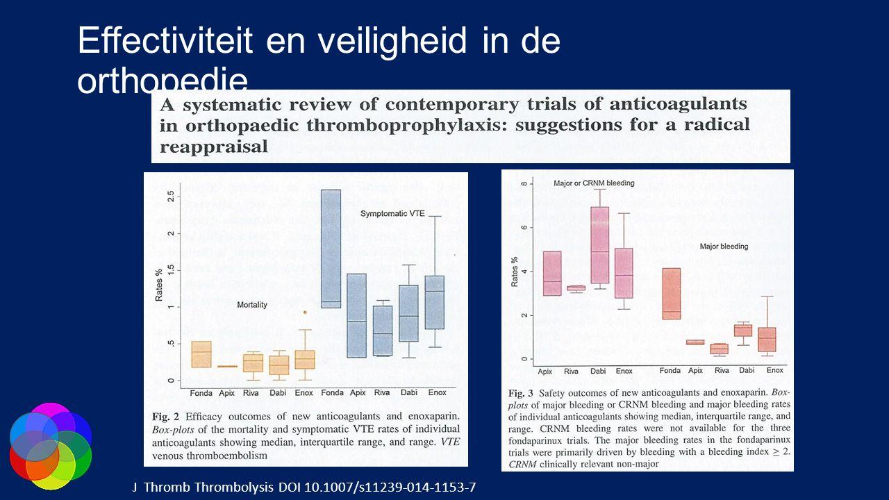 Effectiviteit en veiligheid in de orthopedie J Thromb Thrombolysis DOI 10.1007/s11239-014-1153-7
