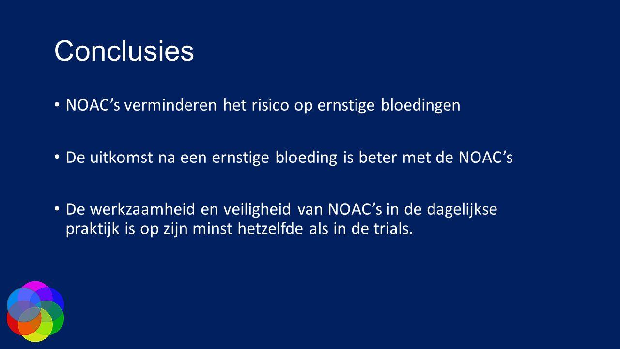 Conclusies NOAC's verminderen het risico op ernstige bloedingen De uitkomst na een ernstige bloeding is beter met de NOAC's De werkzaamheid en veiligh