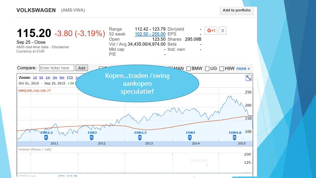 10/01/2016 16 Kopen…traden /swing aankopen speculatief