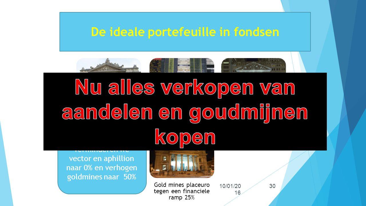 10/01/2016 30 De ideale portefeuille in fondsen Opgelet deze week verminderen we vector en aphillion naar 0% en verhogen goldmines naar 50%