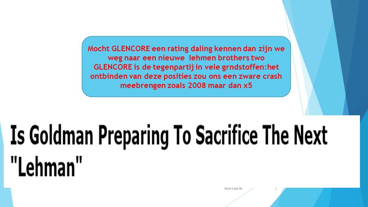 10/01/2016 7 Mocht GLENCORE een rating daling kennen dan zijn we weg naar een nieuwe lehmen brothers two GLENCORE is de tegenpartij in vele grndstoffe