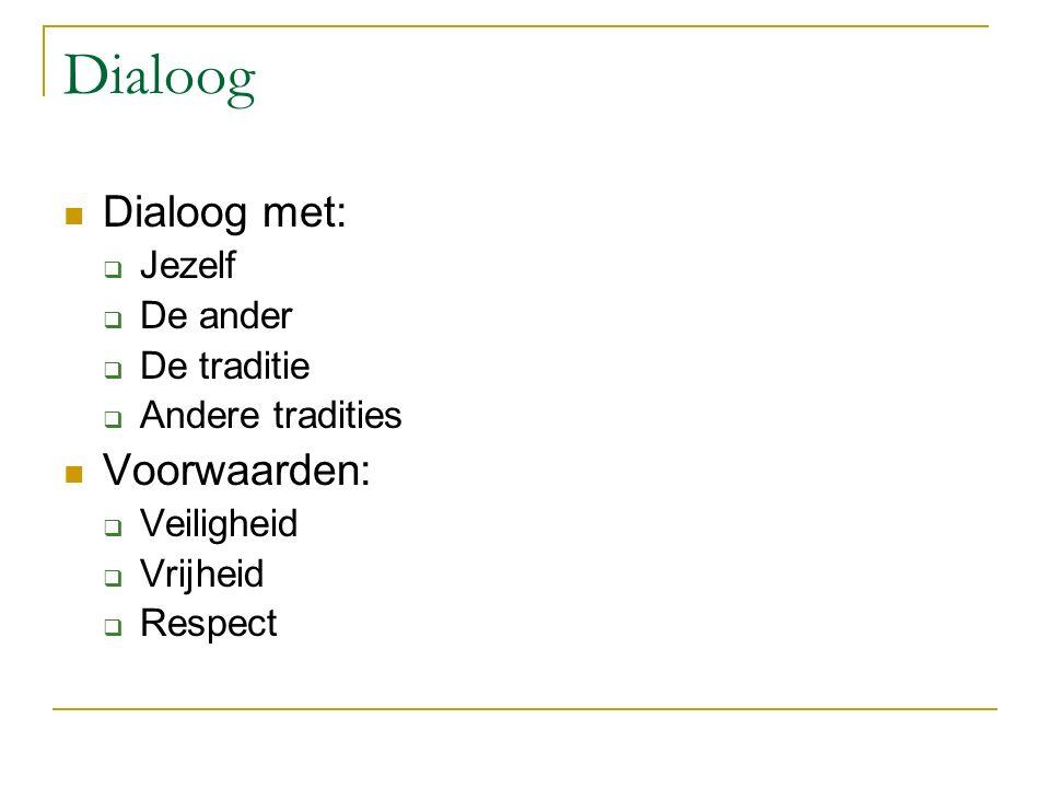 Dialoog Dialoog met:  Jezelf  De ander  De traditie  Andere tradities Voorwaarden:  Veiligheid  Vrijheid  Respect