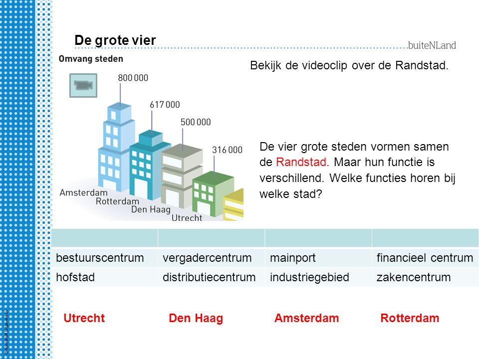 Van stad naar stedelijk gebied .De ontwikkeling van stad naar stedelijk gebied gaat in 3 fasen.