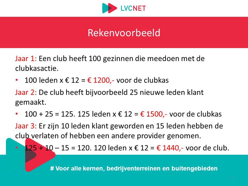 # Voor alle kernen, bedrijventerreinen en buitengebieden Rekenvoorbeeld Jaar 1: Een club heeft 100 gezinnen die meedoen met de clubkasactie.
