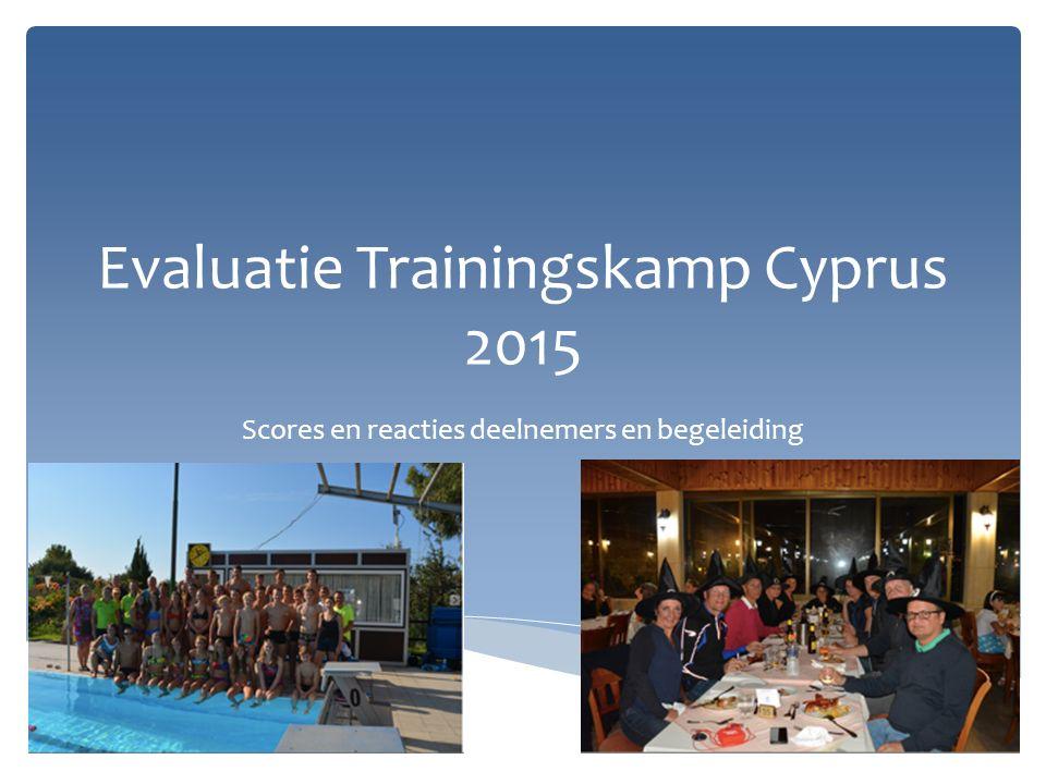 Evaluatie Trainingskamp Cyprus 2015 Scores en reacties deelnemers en begeleiding
