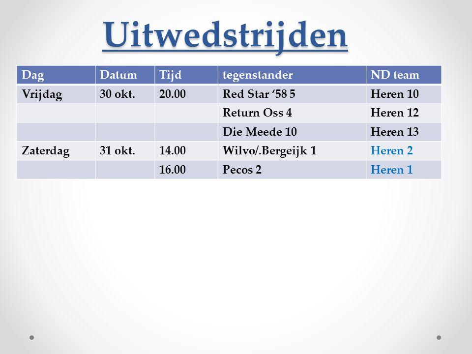 Uitwedstrijden DagDatumTijdtegenstanderND team Vrijdag30 okt.20.00Red Star '58 5Heren 10 Return Oss 4Heren 12 Die Meede 10Heren 13 Zaterdag31 okt.14.0