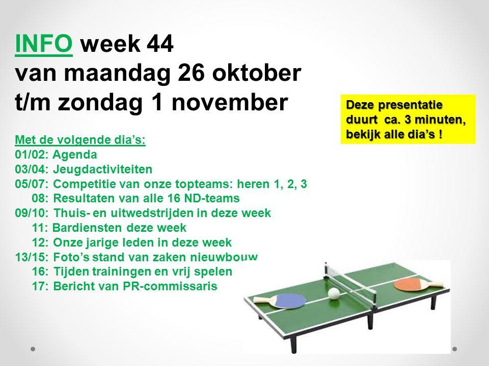 INFO week 44 van maandag 26 oktober t/m zondag 1 november Met de volgende dia's: 01/02: Agenda 03/04: Jeugdactiviteiten 05/07: Competitie van onze top