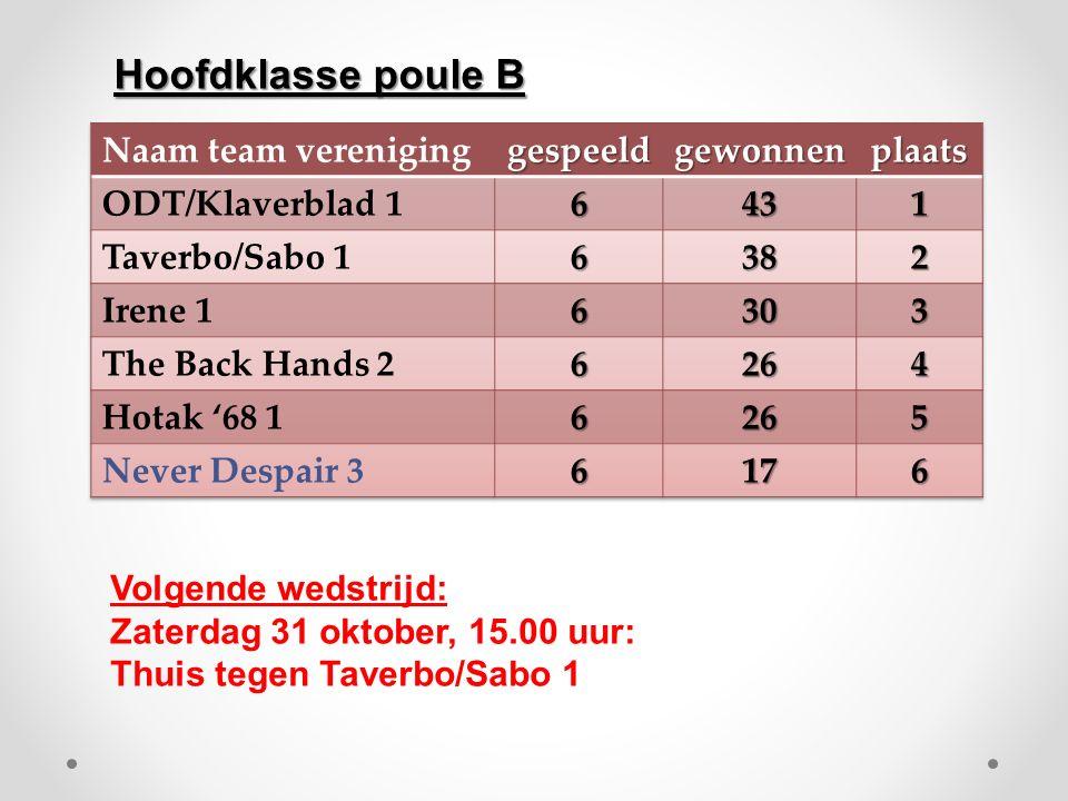 Volgende wedstrijd: Zaterdag 31 oktober, 15.00 uur: Thuis tegen Taverbo/Sabo 1 Hoofdklasse poule B