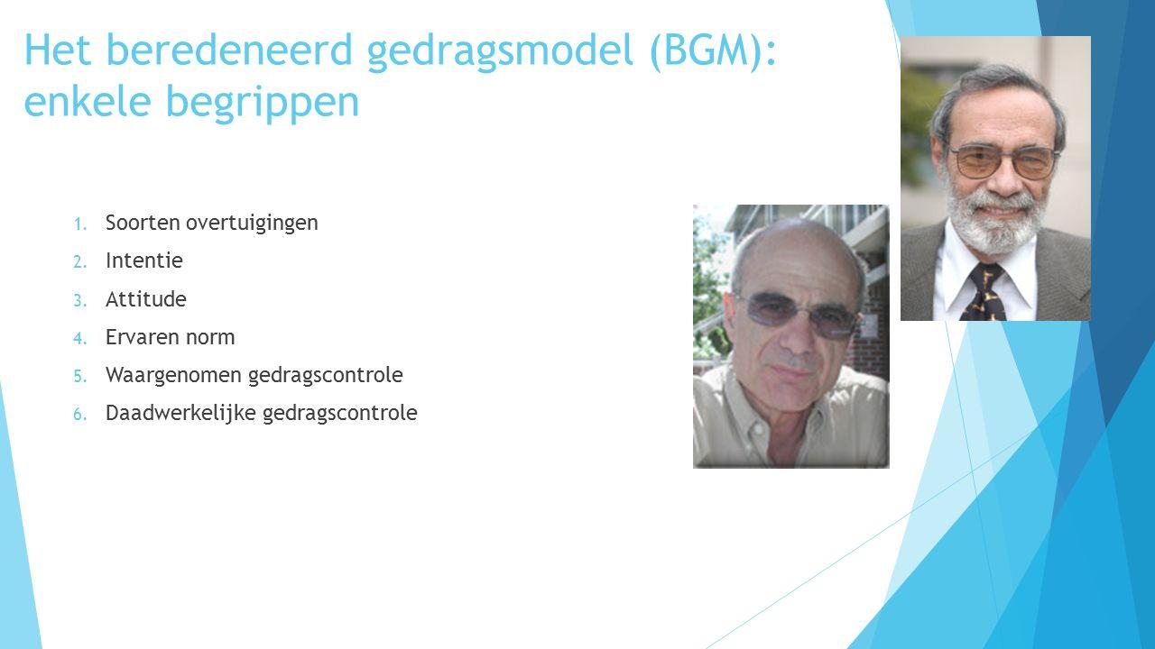 Het beredeneerd gedragsmodel (BGM): enkele begrippen 1.